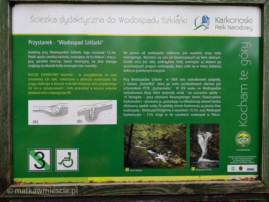 ścieżka-dydaktyczna-wodospad-szklarki